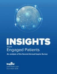 Insights from Engaged Patients - inspire annual survey report 2016