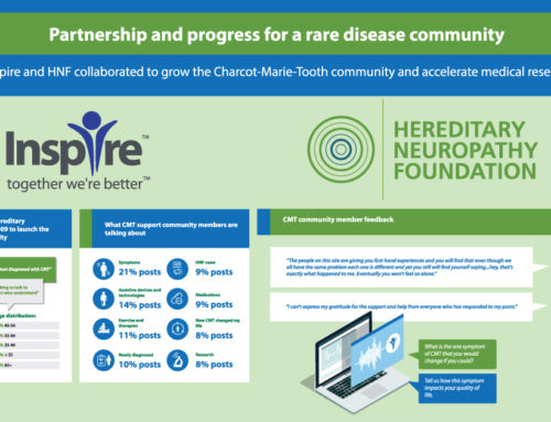 Partnership and Progress for a Rare Disease Community Infographic